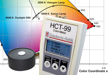 Color Meter HCT-99D